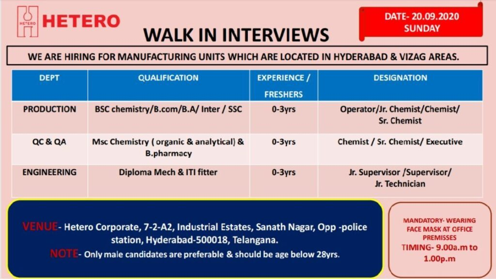 Hetero Group – Walk-In Interviews for Fresher & Experienced on 20th Sep. 2020