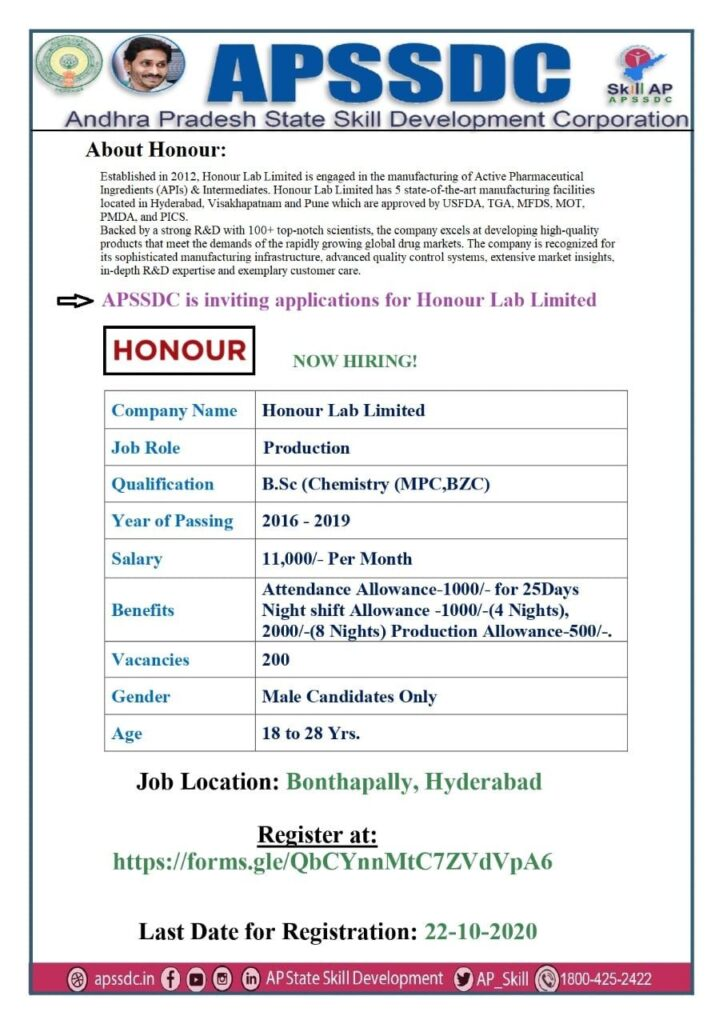 Honour Lab Limited – Urgently Opening for Fresher – Production || Apply Now