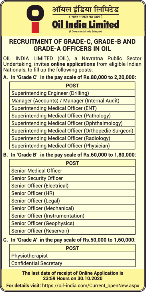 Oil India Limited – Recruitment of Medical / HR / Legal / Electrical / Mechanical / Instrumentation / Geophysics / Reservoir / Accounts / Internal Audit | Last Date: 30-10-2020